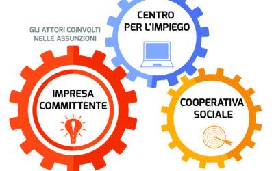 Cooperazione sociale e aziende supportano i lavoratori fragili